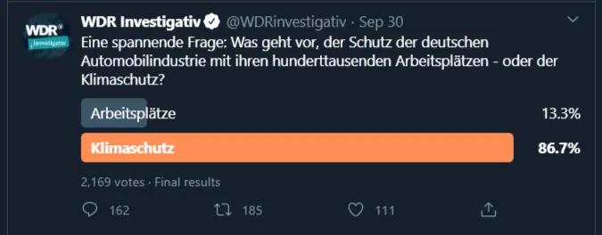 WDR-Umfrage – Wollen Deutsche Automobilindustrie opfern?