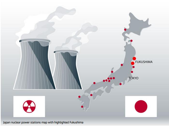 Das Kernkraftwerk Fukushima hat den härtesten Sicherheitstest der Natur bestanden