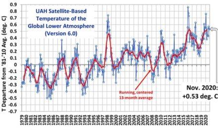 Die Temperaturen im November und die Renaissance der Kernenergie