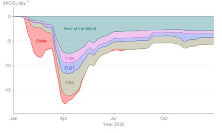 Die Temperaturen im Dezember 2020 und das deutsche Stromabschaltungsgesetz