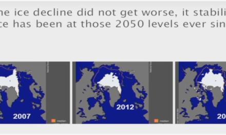 """EIKE bei """"Correctiv"""": Klimawandel und das wachsende Meereis"""