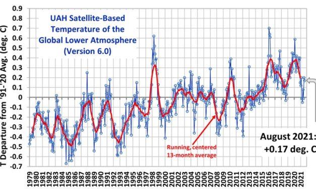 Die Temperaturen im August und die deutsche Klimapolitik
