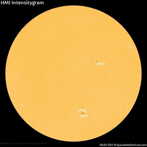 Solar-Aktualisierung September 2021