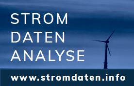 Website Stromdaten.info